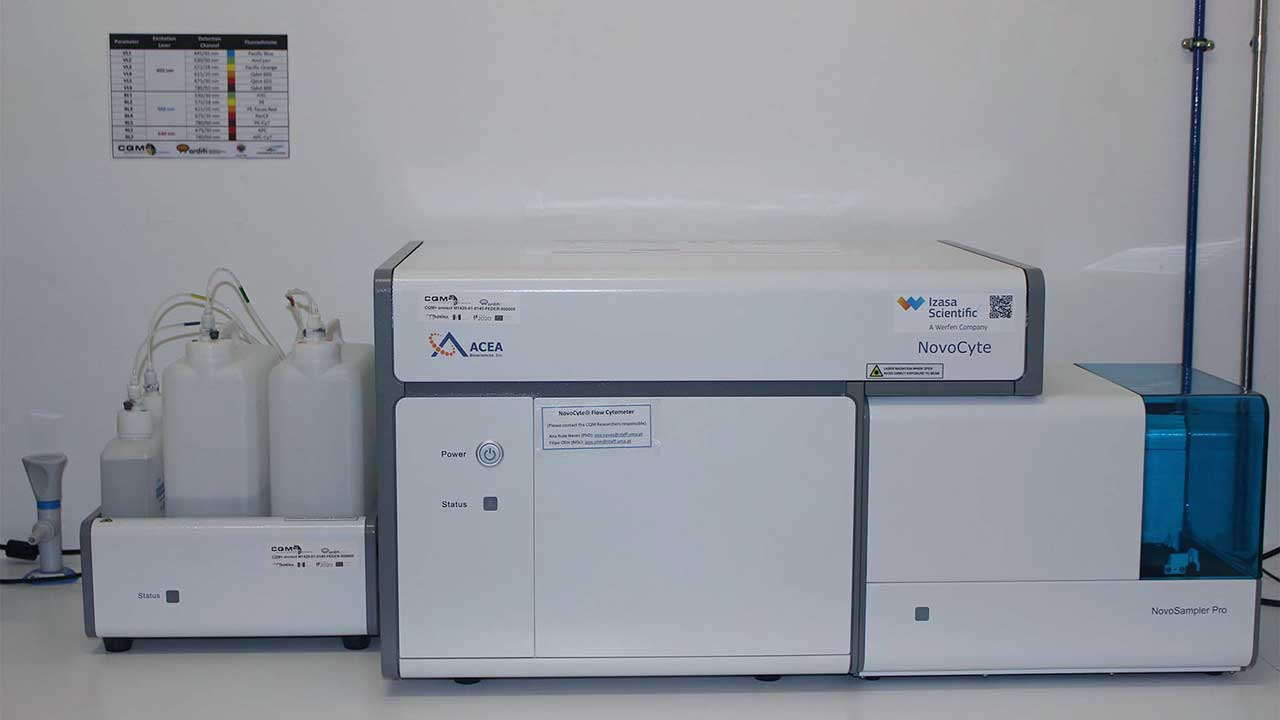 CQM's NovoCyte 3000 Flow Cytometer.