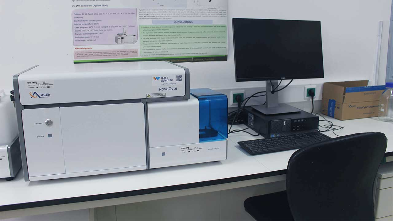 CQM's NovoCyte® 3000 Flow Cytometer.